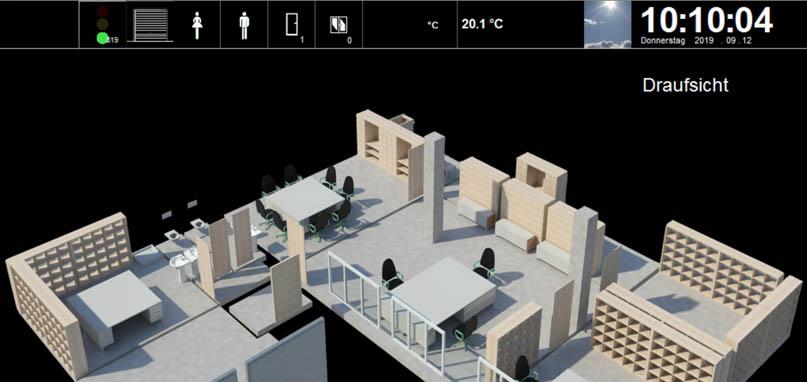 Büro Visualisierung